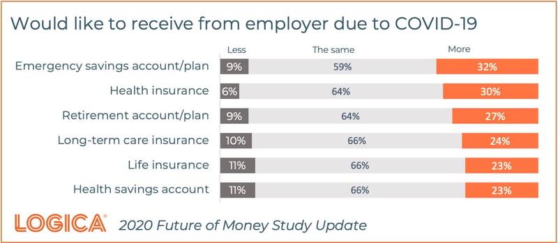 FoM Employer Benefits