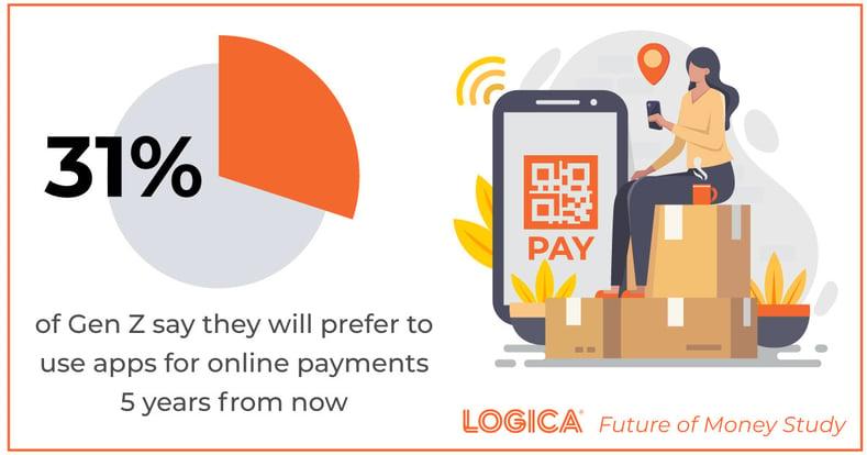 Logica-App-Payment-Gen-Z