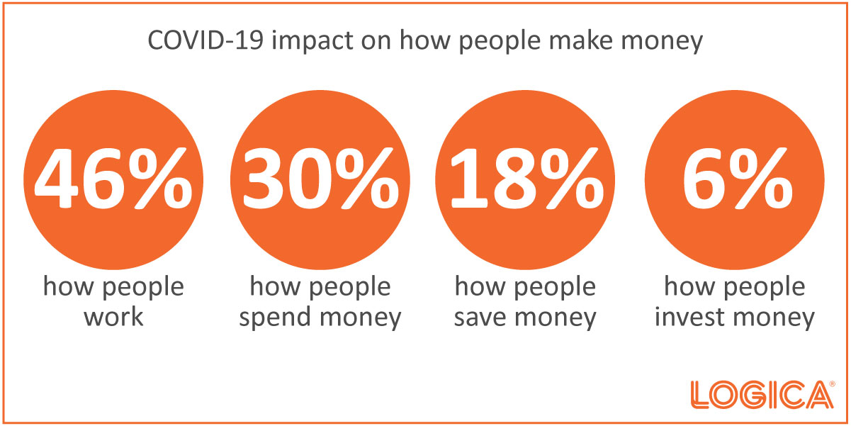 COVID Impact on How People Make Money