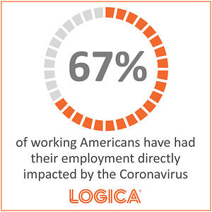 American jobs are affected by COVID