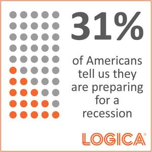 Preparing for a recession