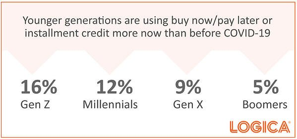 Younger generations payment changes